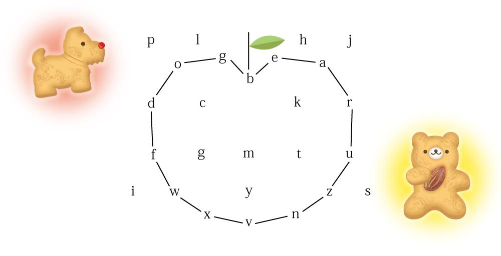 アルファベット点つなぎ_りんご一次データ_180226